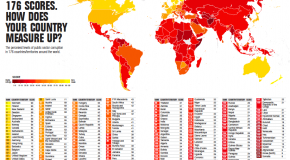 Map: The most- and least-corrupt countries in the world